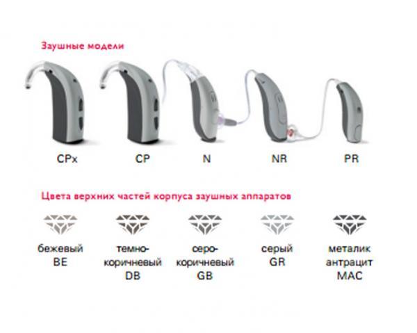 արֆա մեդ լսողական ապարատների կենտրոն սպը arfa med hearing aid center